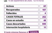 La situación Covid del día lunes. Informe oficial de la Secretaría de Salud