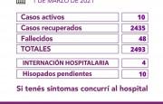 La situación epidemiológica al 1 de marzo